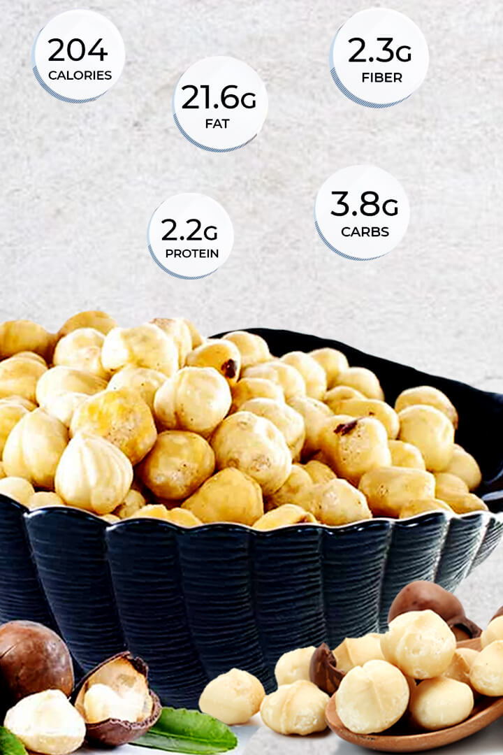 macadamia nuts for kidneys, for thyroid and for men
