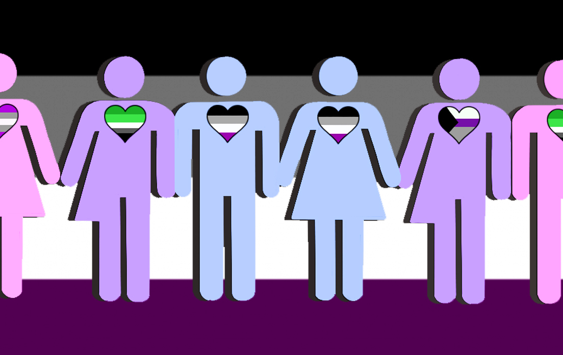 Asexual Meanings: What Does It Mean? and How Do i Know if i am asexual
