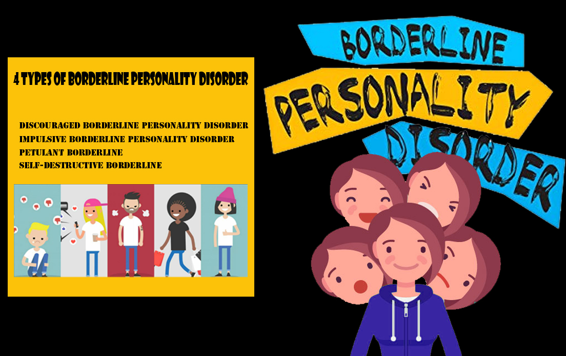 Borderline Personality Disorder: Symptoms, Causes and Psychology Today